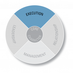 SOLID Execution competency highlighted in wheel diagram